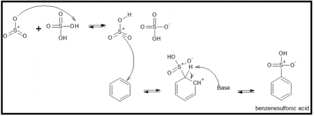 Sulfonation Reaction