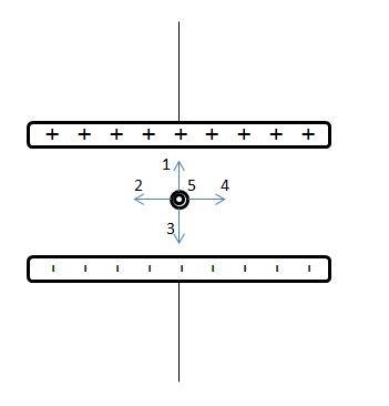 aufgabe-1-elektrizitätslehre