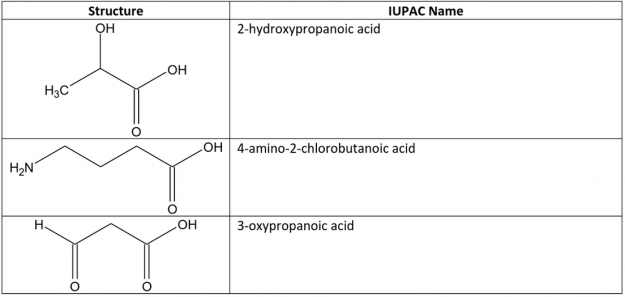 carboxylic acids with other substituents in the chain