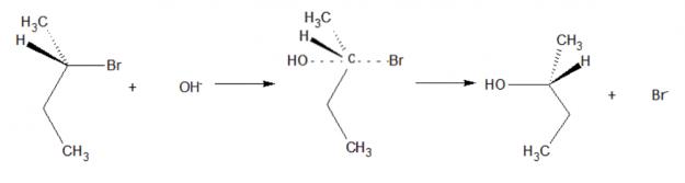 figure1-SN2-reaction