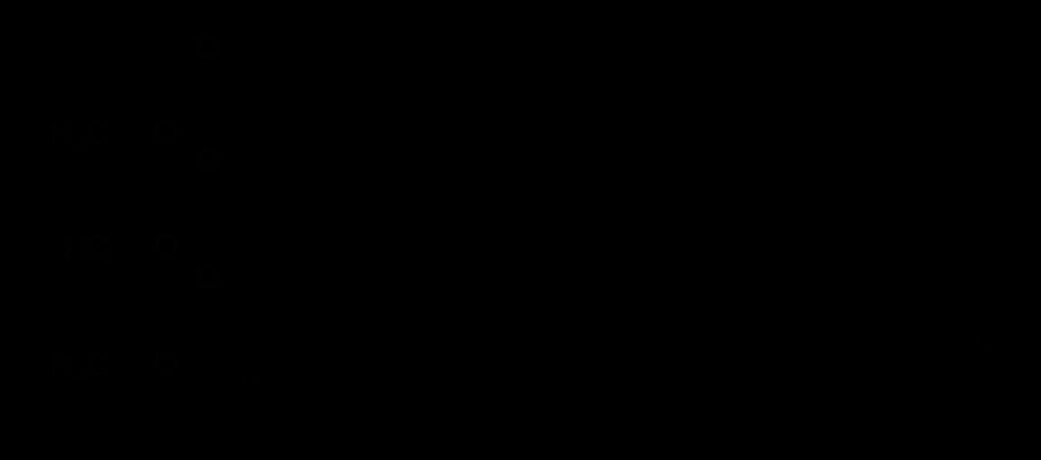 triglycerid molecule